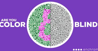 Color Blindness Test – Enchroma